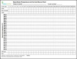 67 Explicit Ovulation Temperature Chart Template