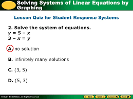 solving systems of linear equations by graphing 2
