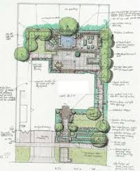 Small Picture Drawing scale plans This page explains some of the conventions of