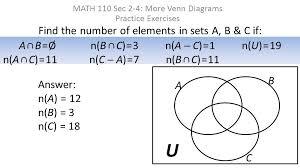 Elements Of A Venn Diagram Shade The Venn Diagram To Represent The Set A U A B Ppt
