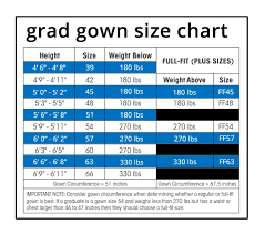 Cap And Gown Measurement Chart Graduation Gown Size Chart Related Keywords Suggestions