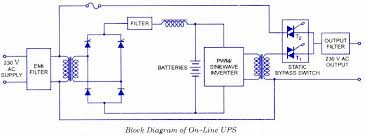ups wiring diagrams schematics wiring diagram ups wiring diagram in line change your idea wiring diagram ups internal wiring diagram 25