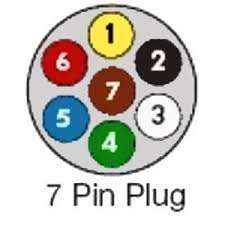 trailer wiring diagrams exploroz articles 7 pin round plug
