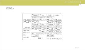 need to find fuse locations on 2007 azera hyundai forum radio fuse sonata at 2006 Hyundai Sonata Fuse Box