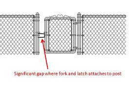Chain link fence post sizes Concrete Need Better Solution For Chain Link Fence Gate The Home Depot Need Better Solution For Chain Link Fence Gate Doityourselfcom