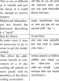 See more ideas about phonetic alphabet, alphabet, alphabet code. Sample Output Of Final Combined System English Bangla A Shoppers Guide Download Table