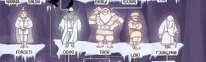 Norse Mythology Chart Norse Gods And Goddesses Family Tree Infographic