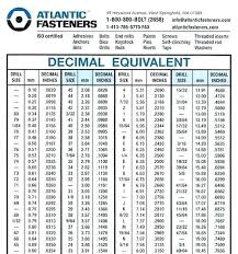 Imperial Chart Imperial Drill Bit Sizes Islamia Co
