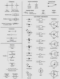 wiring diagrams symbols automobile the wiring diagram vehicle wiring diagram symbols nodasystech wiring diagram