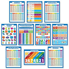 10 large math posters for kids multiplication chart division addition subtraction