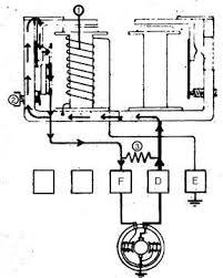 lucas dynamo regulator wiring lucas image wiring generator output control on lucas dynamo regulator wiring
