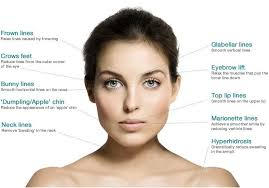 Botox Injections What You Need To Know Eruptingmind