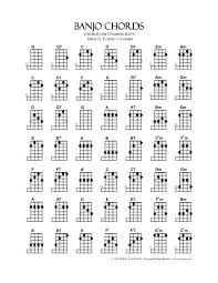 Banjo Chord Chart Key Specific Pub Walkin On Water