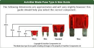 add a circuit fuse tap piggy back standard blade fuse holder 2 add a circuit fuse tap piggy back standard blade fuse holder ato atc 12v 24v