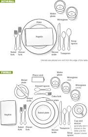 fine dining proper table service. chic fine dining table service for latest home interior design with proper e