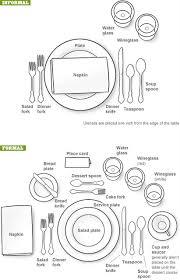 fine dining proper table service. chic fine dining table service for latest home interior design with proper e
