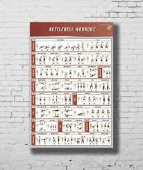 Laminated Kettlebell Workout Exercise Poster Instructional