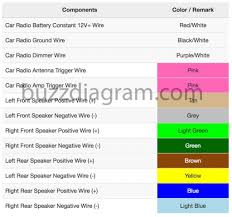 2009 impala radio wiring diagram wiring diagrams second 2009 impala radio wiring diagram