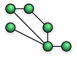 network topology   wikipedia ially connected mesh topology