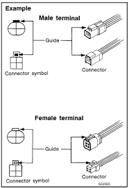 aircraft wiring diagram manual definition aircraft reading wiring diagrams aircraft wiring diagram on aircraft wiring diagram manual definition