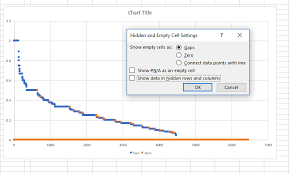 Excel Line Chart Skip Blanks Microsoft Excel Scatter Points Only Line Chart On A Single