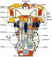 cutaway diagram of a four cylinder gasoline engine more in inventions internal combustion engine