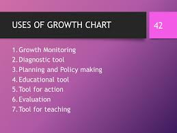 Uses Of Growth Chart Growth And Development Mch 3 Ppt Video Online Download