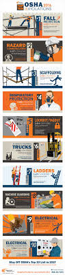 hand tool safety posters. infographic: the top 10 osha safety violations of 2016 hand tool posters