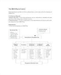 hr implementation plan template building a business plan template save implementation hr system hr implementation plan sample