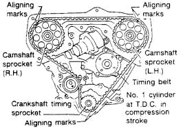 1995 nissan pickup 3 0 v 6 timming belt location marks graphic