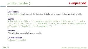 How To Write A Quote Beauteous R Programming ExportOutput Data In R
