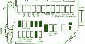 mustang fuse panel diagram diy wiring diagrams