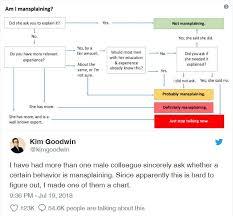 Mansplaining Chart