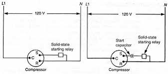 10 3 potential relays 10 4 solid state starting relays and 10 21 schematic diagram of compressor and solid state starting relay split phase motor figr 10 22 schematic diagram of compressor and solid state