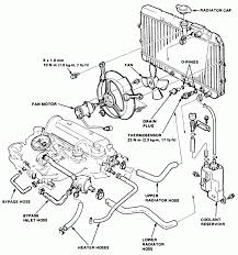 Buick lesabre engine diagram park avenueg century radio 2003 wiring starter headlight 960