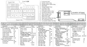 x3 fuse diagram simple wiring diagram bmw x3 fuses new era of wiring diagram u2022 2000 expedition fuse panel diagram x3 fuse diagram