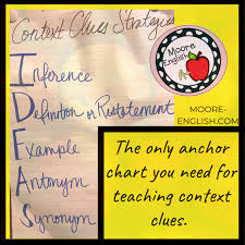 Types Of Context Clues Chart Teaching Context Clues In Secondary Ela Moore English