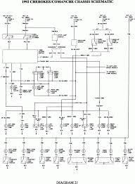 wiring diagram 2000 jeep grand cherokee laredo wiring diagram 2000 Jeep Grand Cherokee Laredo Wiring Diagram 2004 jeep grand cherokee driver door wiring diagram 2000 jeep grand cherokee limited wiring diagram