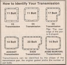 c transmission wiring diagram c image wiring diagram 1995 f150 manuel to auto trans ford f150 forum community of on c6 transmission wiring diagram