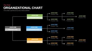 Organizational Chart Powerpoint Template Keynote Slidebazaar