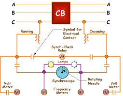 electrical house wiring color code electrical trailer wiring house panel wiring diagram