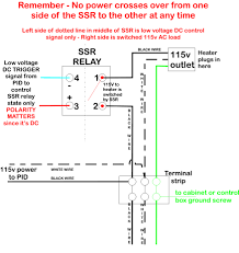 ssr wiring diagram properly wiring a solid state relay to the gpio pid controller hook up help please give me a few minutes to work on another diagram