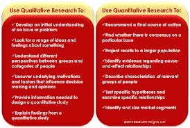 analysis essay on trump schloegl thesis eeg resume cover letters     SlideShare Essay Methodology Example  Essay Methodology Example  Quantitative Research  Surveys and Experiments