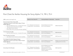 Ikelite Port Chart Port Chart For Ikelite Housing For Sony Alpha 7 Ii 7r Ii