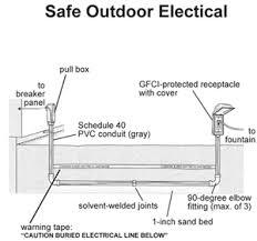 john deere electrical wiring for dummies tractor repair diy outdoor deck electrical wiring diagram