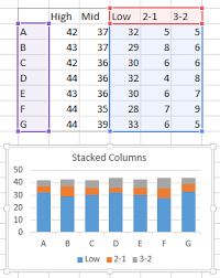 Excel Max Min Average Chart Floating Bars In Excel Charts Peltier Tech Blog