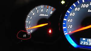 Dashbord Icons Autoweeknl