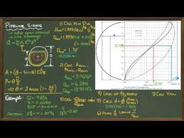 Hydraulic Elements Chart Gravity Pipe Sizing And Analysis