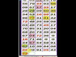 Main Chart Main Mumbai 27 12 2016 100 Jodi Sure Open To Close Chart