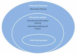 information poverty theory of information poverty theory of information poverty